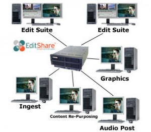 editshare_broadcast