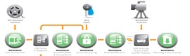 Verimatrix: acceso condicional para más redes y contenidos