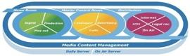 VSN: automatización y gestión, sencilla, eficaz, fácil y ¡rentable!