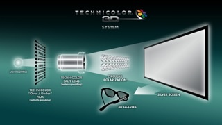 Technicolor 3D