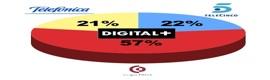 Telecinco-PRISA: estrategia multiplataforma del nuevo gigante (II). El negocio de la tv de pago