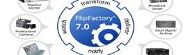 DIVArchive y FlipFactory en doscientas instalaciones