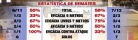 WTvision en los deportes de RTP y las Loterías españolas