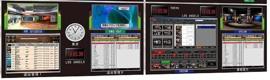 For-A MV-3200, hasta 32 ventanas de vídeo por cada tarjeta de salida