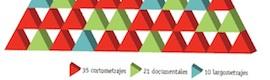 Arranca la Muestra del Audiovisual Andaluz