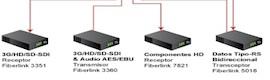 Nuevos multiplexadores de fibra óptica de CSI