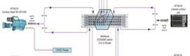 Hitachi mejora el control y conectividad de sus cámaras con la CCU mediante enlace en fibra
