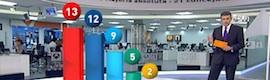 Gráficos en tiempo real de Brainstorm en BBC, Antena 3 y Canal 9