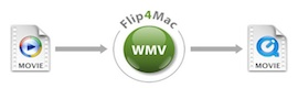 Telestream Flip4Mac WMV 2.4 optimizado para OS X Lion