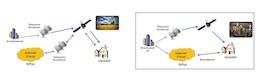 El satélite y la TV conectada