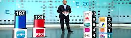 Despligue gráfico en la jornada electoral de las legislativas españolas