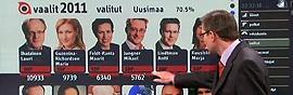 Los informativos de MTV3 en Finlandia, más interactivos con Orad