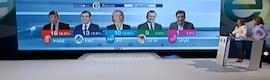 Grafismo en tiempo real en la elecciones de Andalucía y Asturias