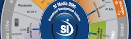 SI Media BMS, mucho más que un Media Asset Management