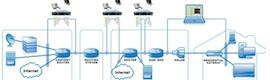 Monitorar redes IPTV con Sunrise PacketWorx