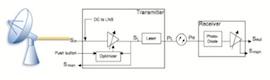 Primera solución OpenGear para distribución de señales satélite