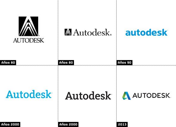 Evolución de la imagen de marca en Autodesk