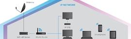 SES, Inverto, Abilis y MaxLinear desarrollan el primer IP-LNB