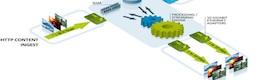 El cableoperador uruguayo TCC lanza sus servicios OTT con las soluciones de Broadpeak