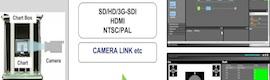 Leader afina las pruebas de cámara con el nuevos analizador FS8681