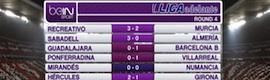 wTVision exhibirá en IBC 2013 sus soluciones de MCR, PCR, gráficos y datos en tiempo real para deportes