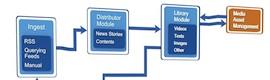 PlayBox Technology anuncia su sistema de redacción de próxima generación