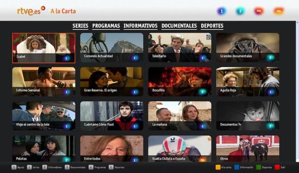 RTVE Botón Rojo