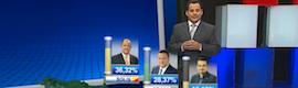 Grafismo avanzado y realidad virtual en las elecciones costarricenses con Orad
