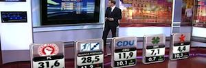 Las soluciones de wTVision enriquecieron el grafismo en las elecciones europeas