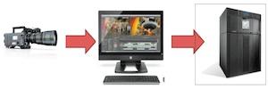 Fujifilm e Imagina apuestan por el almacenamiento LTO