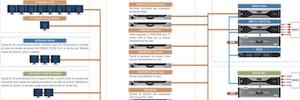 Rede Minas apuesta por un sistema PAM/MAM/automatización de noticias, producción y archivo profundo de VSN