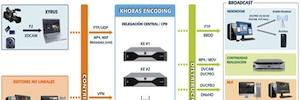 Estructure lanza Khoras, su nueva solución para contribución de contenidos digitales