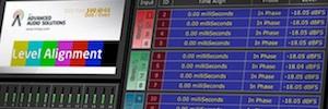 OnTimeLS: por fin una solución eficaz, económica y sencilla para sincronizar audio y video en emisión