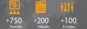 Dolby Atmos supera los doscientos títulos
