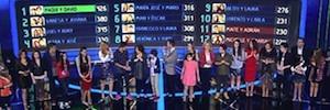 wTVision desplegó un innovador sistema de votaciones en el talent show 'Levántate'