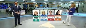 TVE, Antena 3 y TV Canaria confían en Brainstorm para la noche electoral