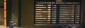 Las incidencias más divertidas en las votaciones a lo largo de la historia de Eurovisión