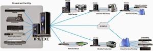 Eurocom acude a BIT Experience para demostrar las ventajas de la transición de un entorno SDI a arquitecturas basadas en IP