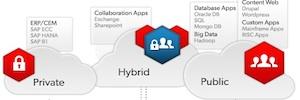EMC adquiere la empresa de servicios cloud Virtustream