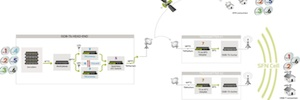 Optimización de la red de TDT en entornos ISDB-T/Tb
