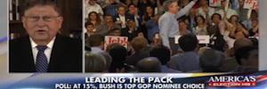 Fox News utiliza Quicklink Skype TX en sus contribuciones
