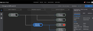 Ya está disponible Haivision Hub, servicio global de redes de vídeo